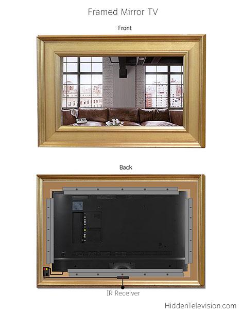 Framed Mirror TV Diagram