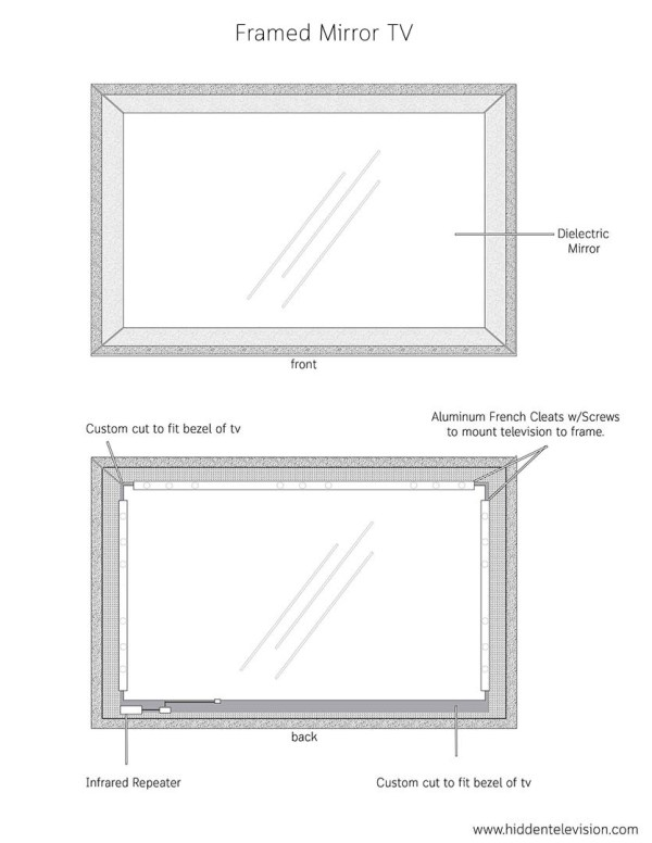 Framed Mirror TV Technical Drawing