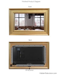 Frame Mirror TV Kit | Transform Your TV Into A Mirror TV