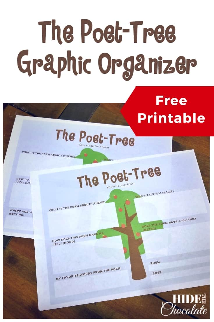 The Poet-Tree Graphic Organizer PIN