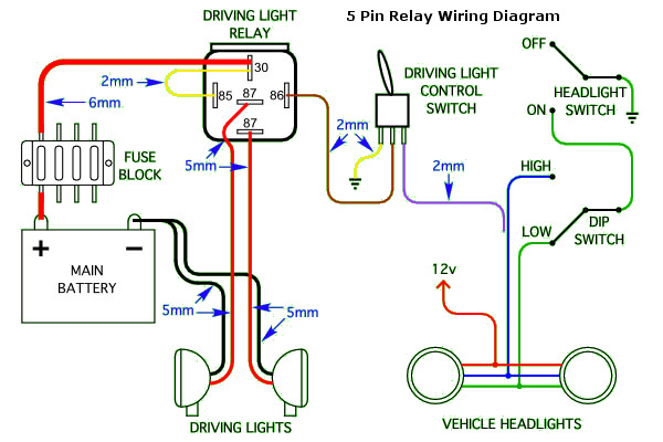 relay 4 prong wire harness diagram