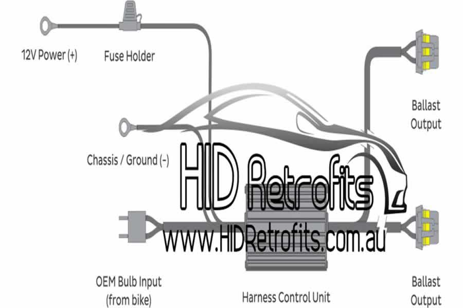 Wire Harnesses : H7: Dual Output MotoCycle