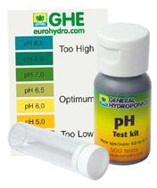Líquido para medir el pH