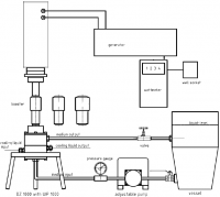 Ultrasonically Assisted Fermentation for Bioethanol Production