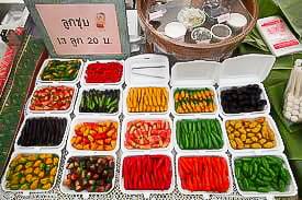 Vijf beste plekken om te winkelen in Bangkok