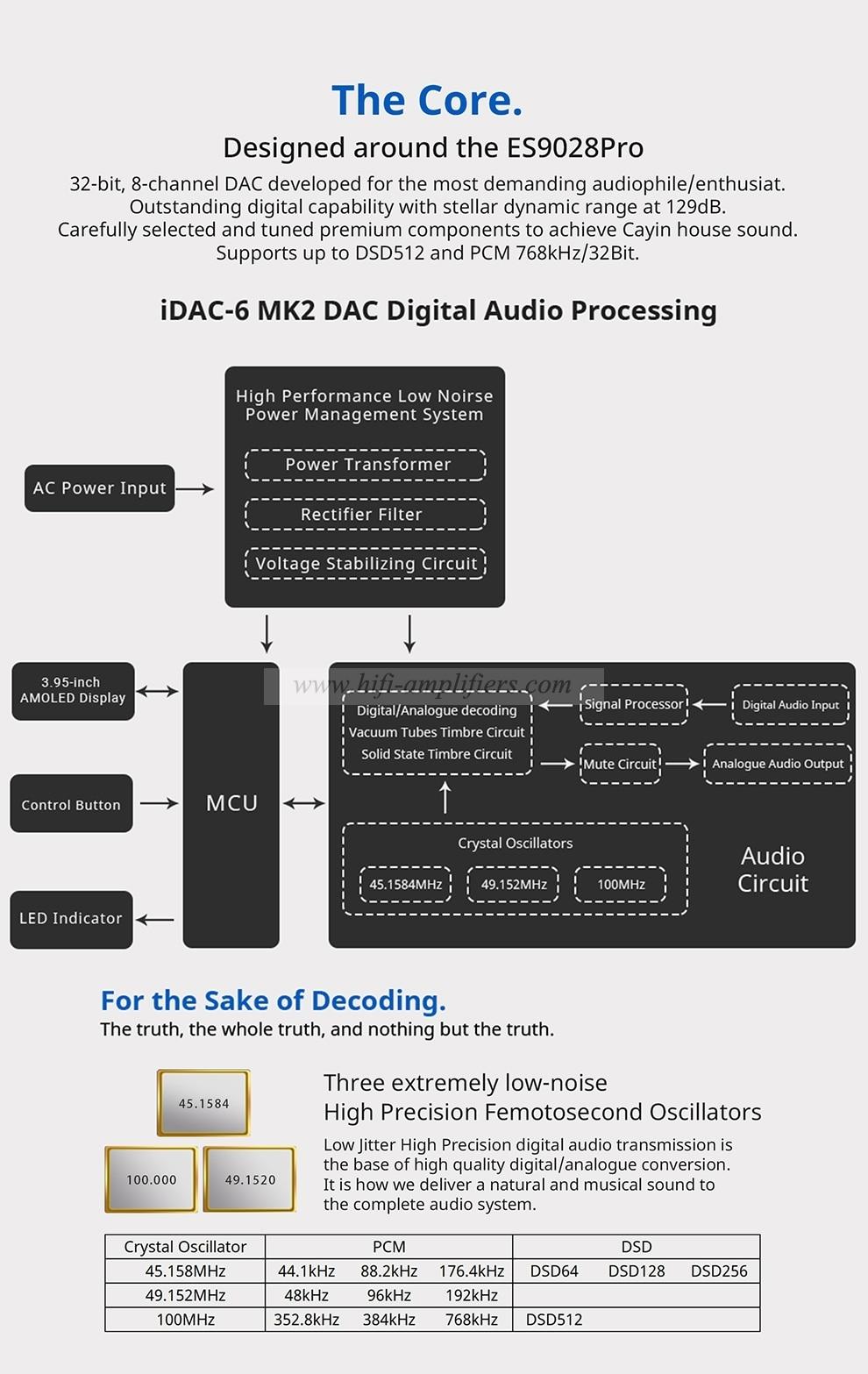 Cayin/iDAP-6/iDAC-6 MKII/iHA-6 Vacuum tube DAC & Headphone