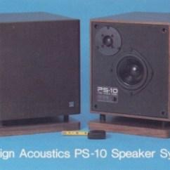 Woofer Wiring Diagram Mercruiser 4 3 Electric Fuel Pump Design Acoustics Ps-10 Speaker System Review Price Specs - Hi-fi Classic