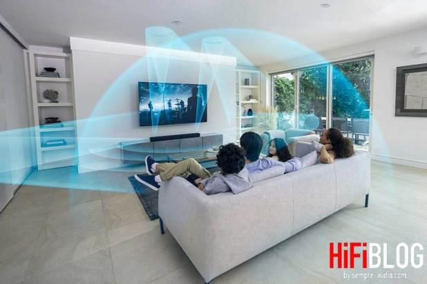 Foto © Sony Corporation – Sony HT-A5000 – 5.1.2-Kanal Soundbar mit Dolby Atmos, DTS:X und Sony 360 Reality Audio