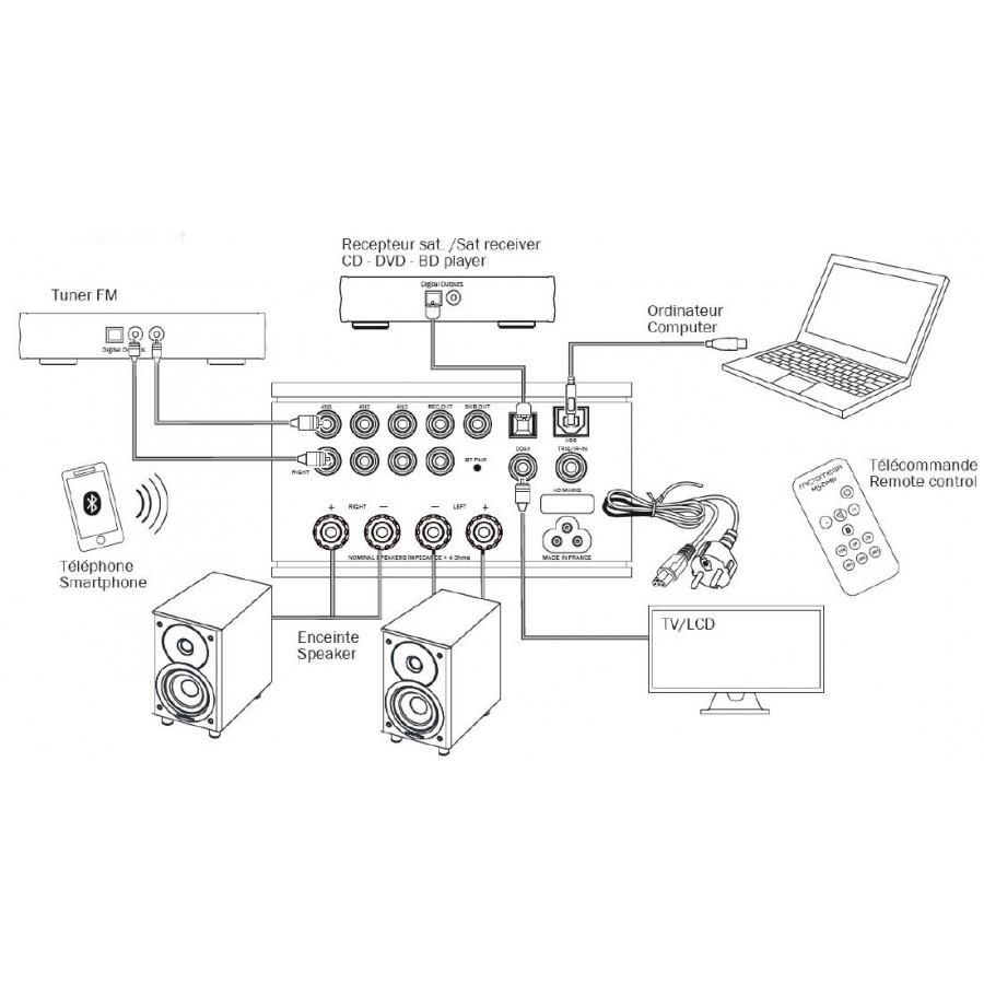 Micromega MyAMP : amplificateur Hifi stéréo compact