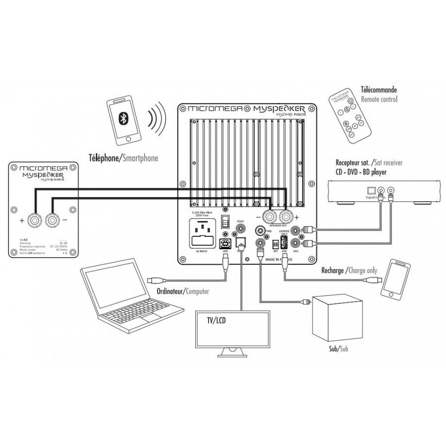 Micromega MySPEAKER MyAMP Inside : enceintes Bluetooth Hifi