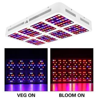 5 Best LED Grow Light review