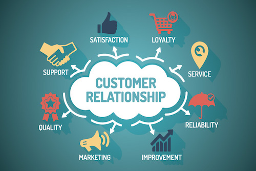 7 Questions to Improve Customer Relationship Management and Boost Organic Growth
