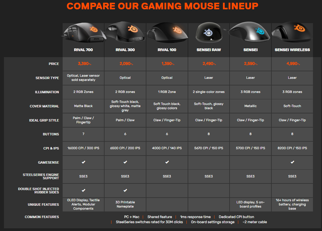 compare-mouse-update_8-9-2016