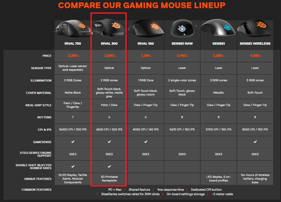 compare-mouse-update_8-9-2016_reviewrival300