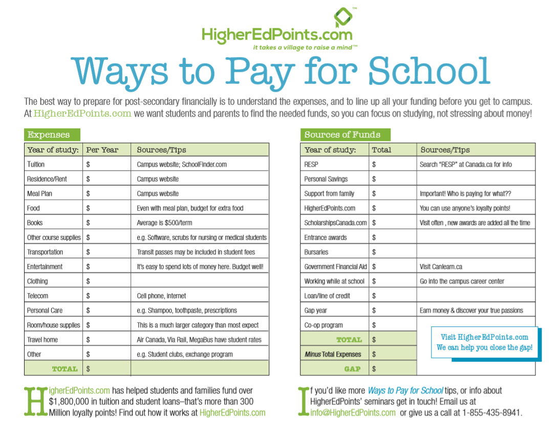 Ways To Pay For School