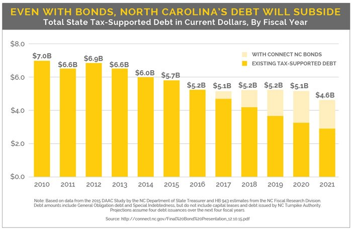 state-tax-supported-debt-2