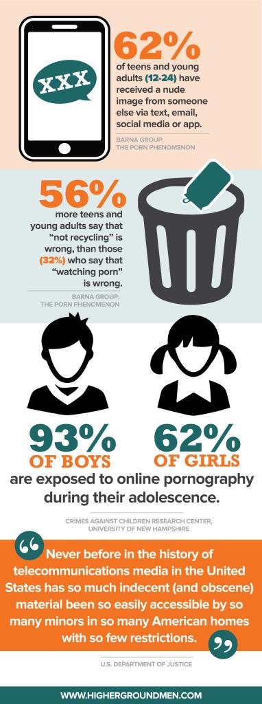 helping teens make good choices regarding sex