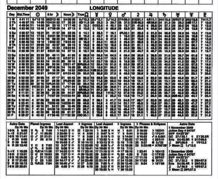 1 Table of  Noon  Ephemerides