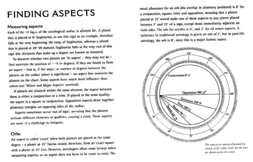 1. MODULE 3 Intro Standard Aspects