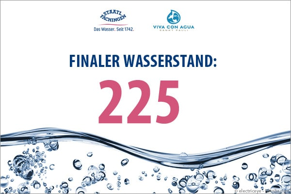 """225 Einreichungen für das Blog-Event """"Wir kochen alle nur mit Wasser""""! [Zusammenfassung]"""