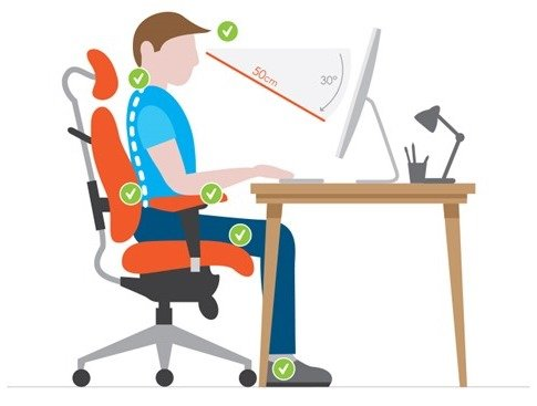 Ergonomic Sitting Position On Office And Pc Gaming Chairs