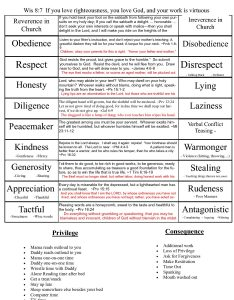 Kid motivation virtue vice chart also highland dove homeschool helper rh highlanddove
