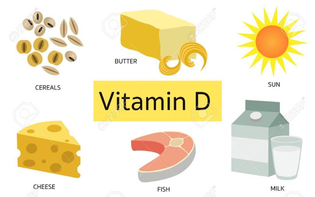 Manfaat Energi Matahari Vitamin Untuk Tubuh Manusia