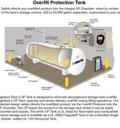 ga water heater piping diagram [ 1024 x 957 Pixel ]