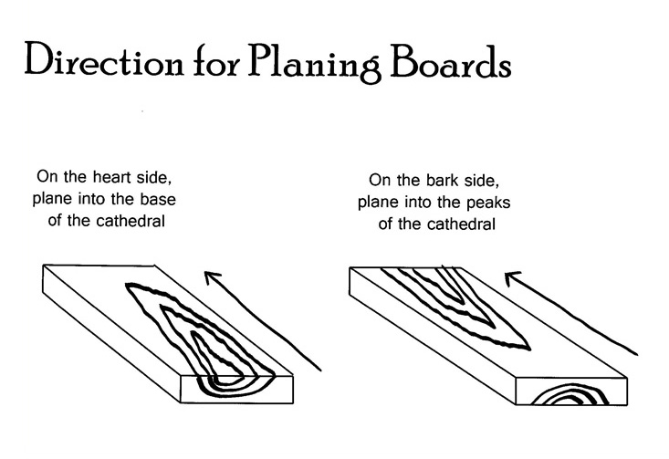 Flattening Boards With Hand Planes
