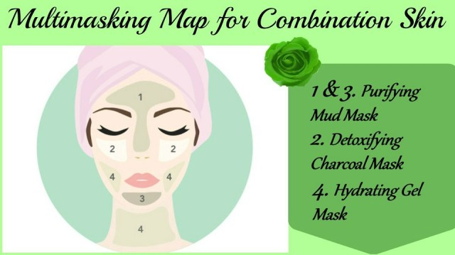 Multimasking Map For COmbination Skin