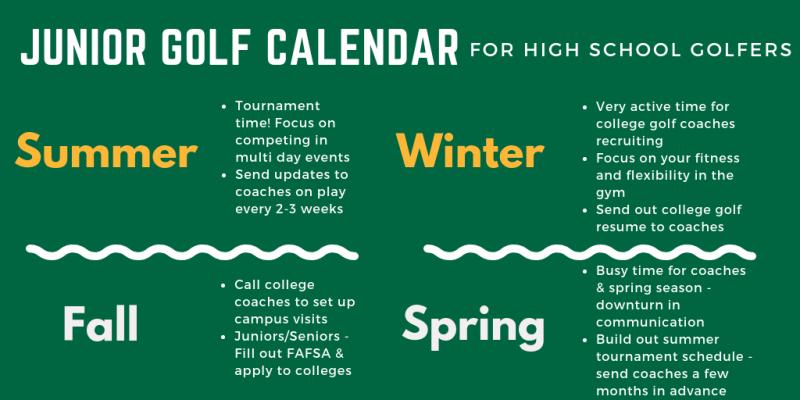 Junior Golf Calendar for HS Golfers