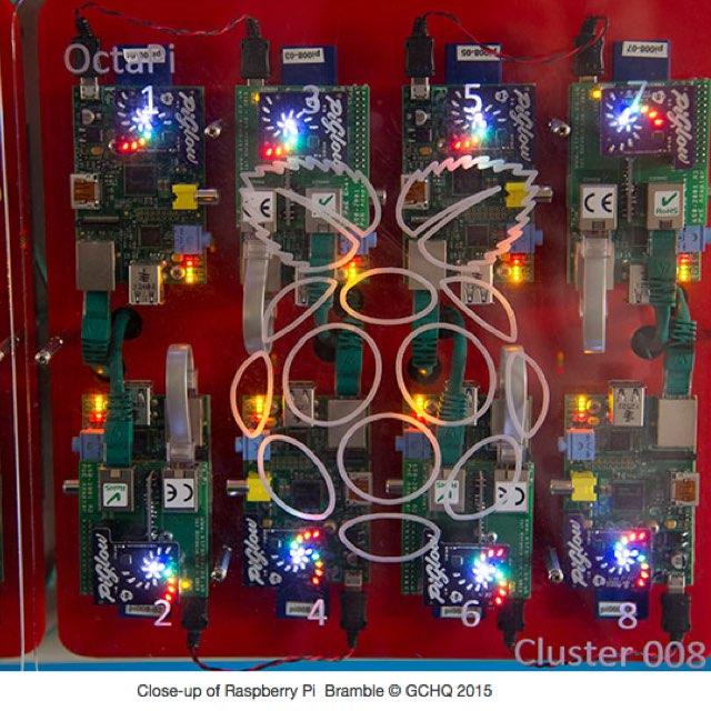 pi-octo-cluster