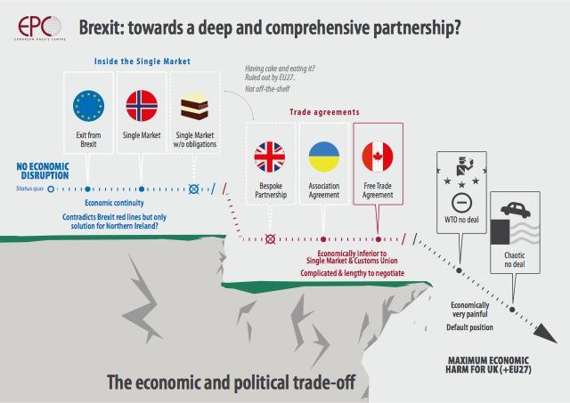 epc-brexit-info