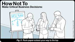 Critical Decisions: Rock-paper-scissors