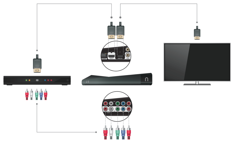 slingbox wiring diagram circular arrow 3 500 review: placeshifting tv the way you want to - hightechdad™