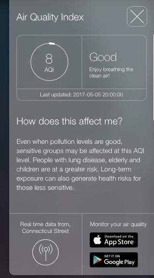 Blueair - Air View air quality index
