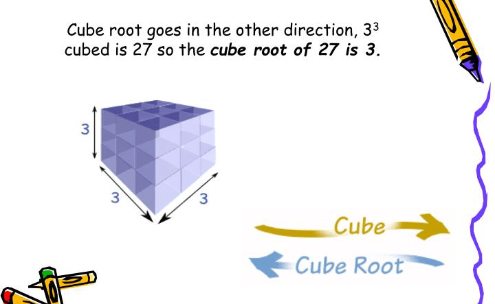 Square Root and Cube Root - Properties, Key Differences, Formulas