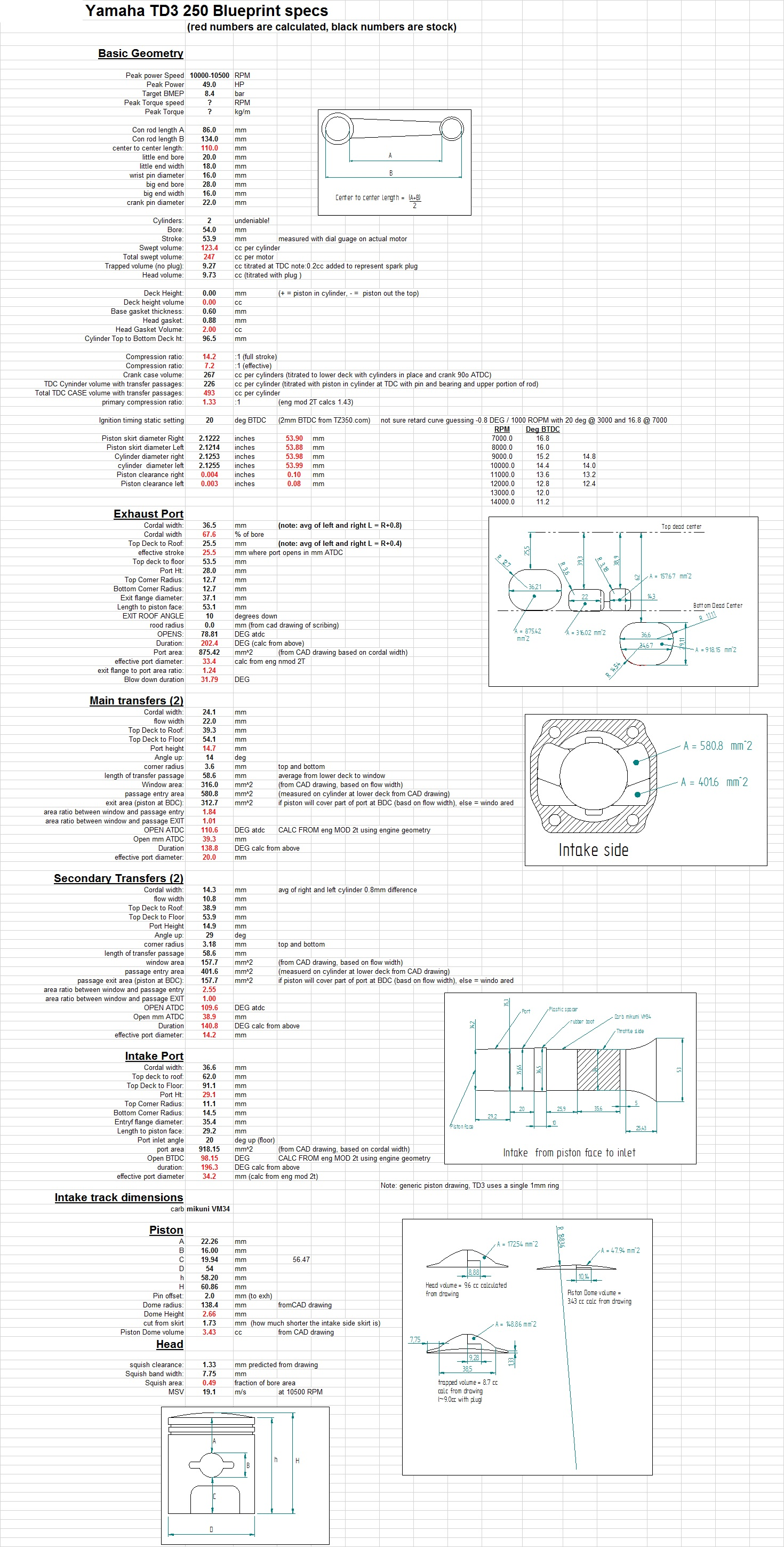 150cc Carburetor Hose Diagram. Diagrams. Wiring Diagram Images