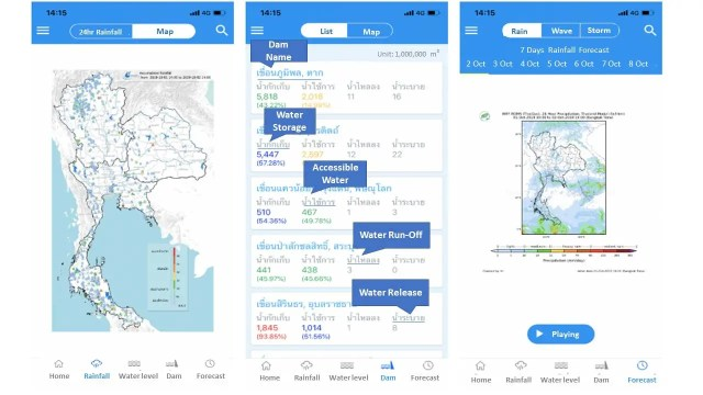 ThaiWater Mobile Application reports water and weather situation in Thailand.