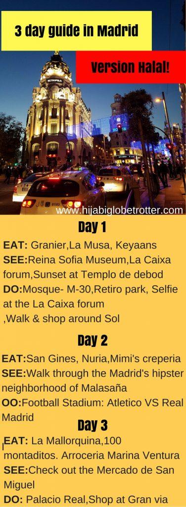 Halal guide in Madrid- Pinterest