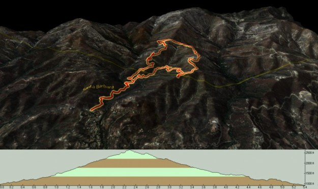 Mission Crags Elevation Map