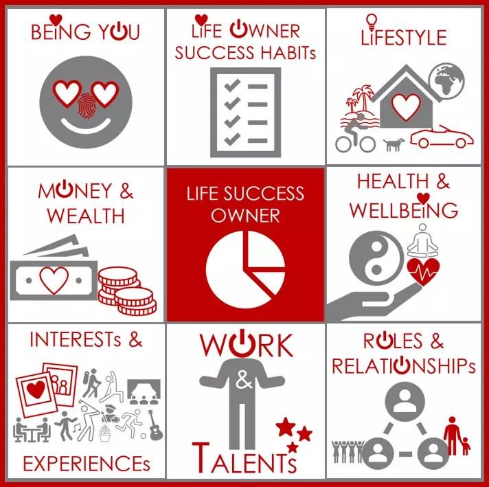 Hikmaty Life Success Owner Grid v1