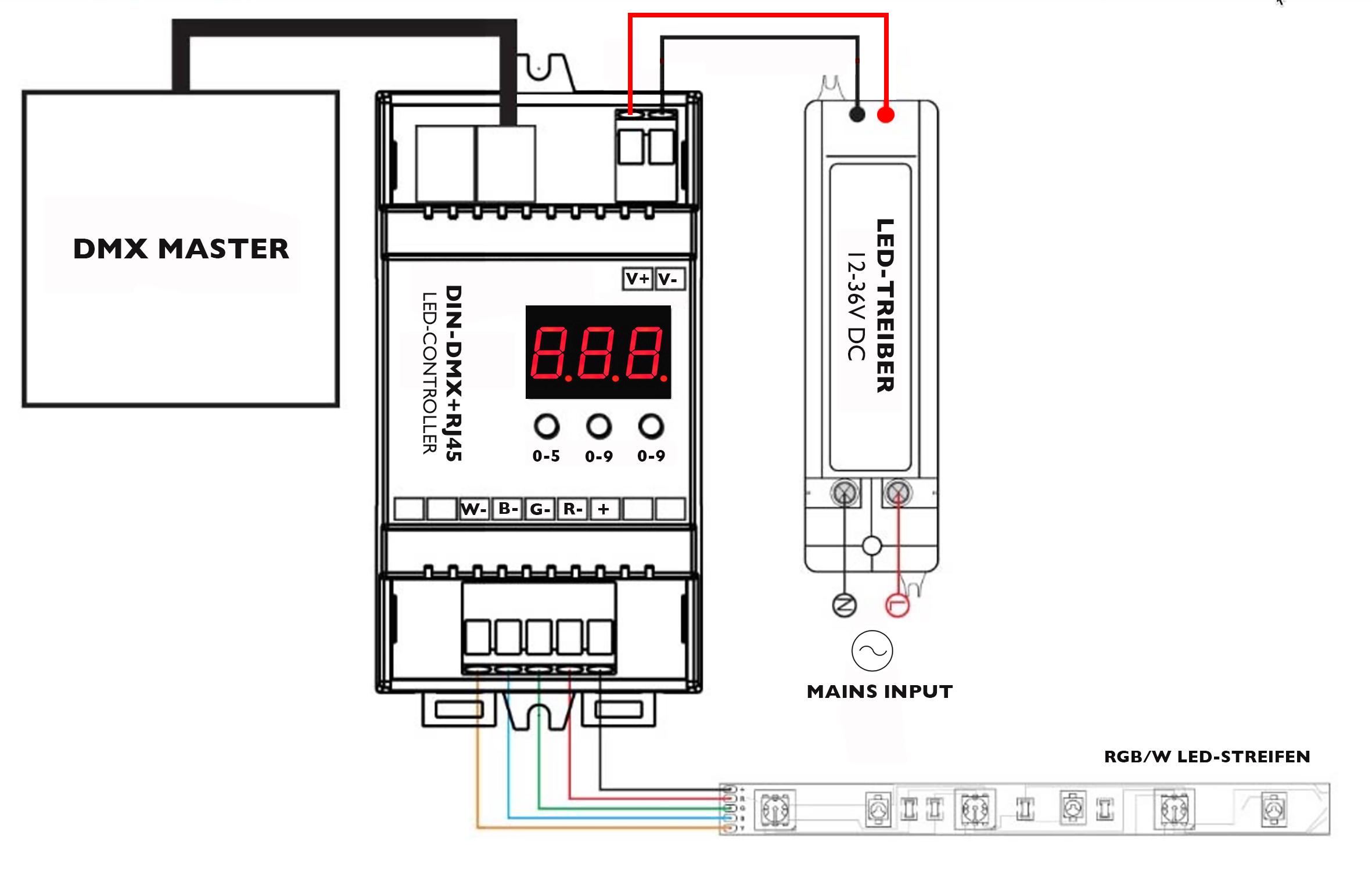Dmx Rgbw Led Controller Fur Din Schienenmontage