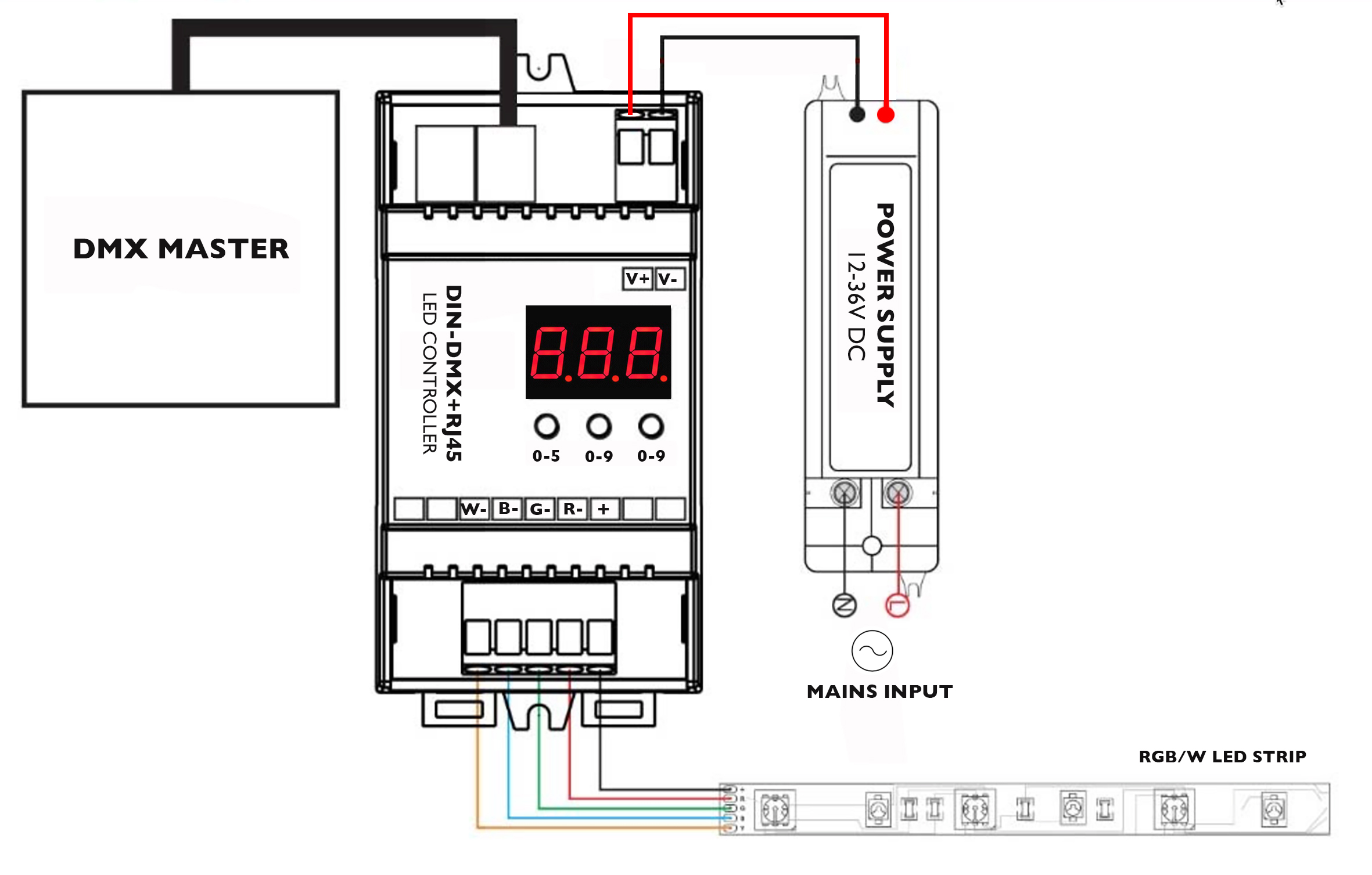 Dmx 512 Wiring Diagram Further Led Controller RGB LED DMX