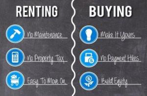 The-Pros-&-Cons-of-Renting-Versus-Buying (1)cropped
