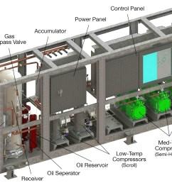 wiring diagram compressor rack system wiring diagram wiring diagram compressor rack system [ 1500 x 966 Pixel ]