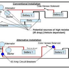 Wiring Diagram Dual Battery System Square D Hand Off Auto Switch Installation For 4x4