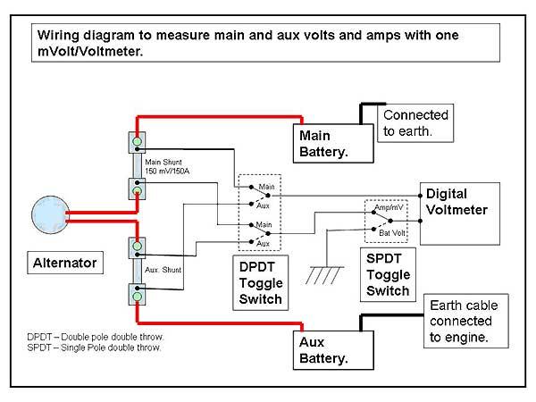 rv dual battery system wiring diagram