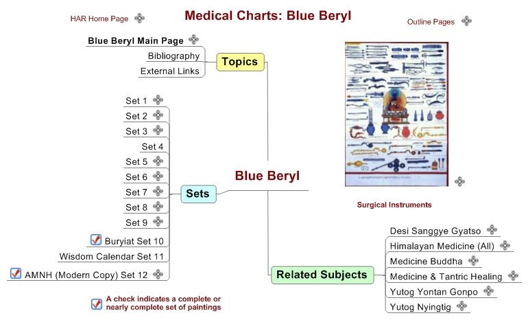 Blue Beryl