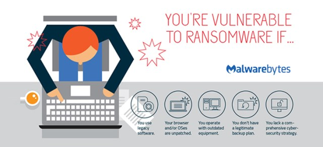 Ransomware Cyber Attack